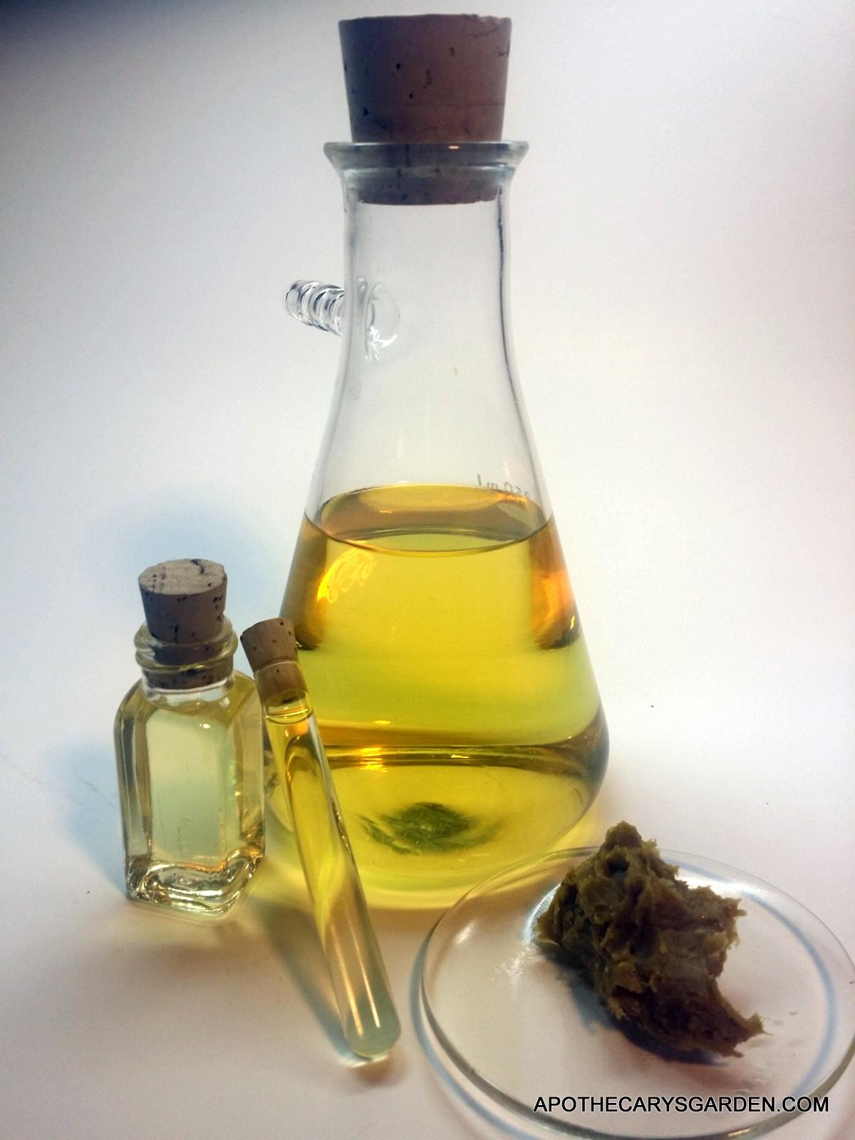 Civet Perfume Tincture 2014